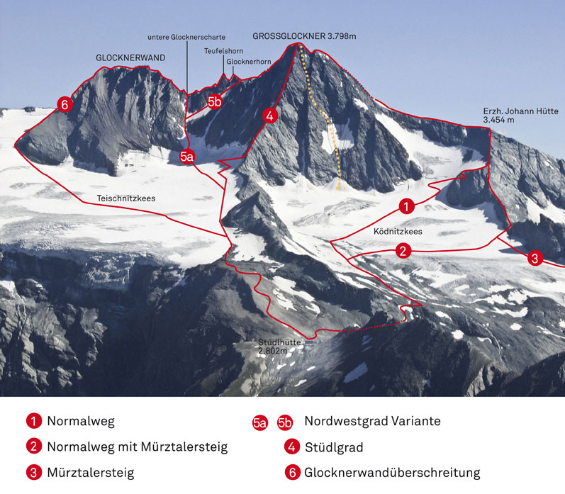 гросглокнер карта восхождения маршруты