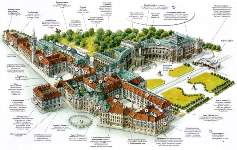 дворец хофбург карта